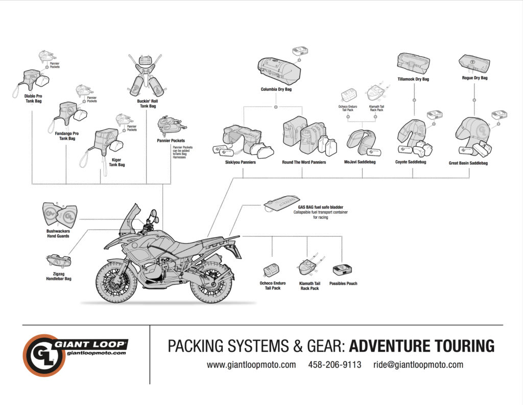 Giant Loop Adventure Touring Motorcycle Soft Luggage Packing Diagram